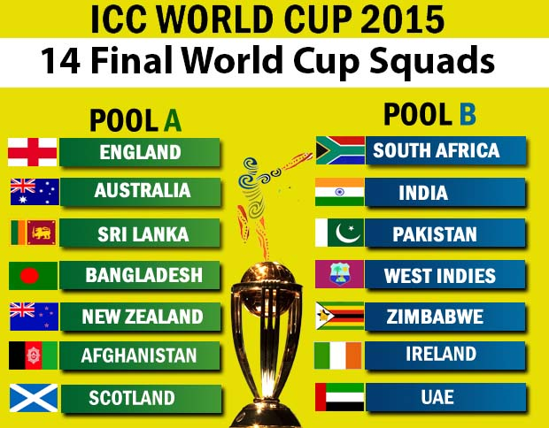 All-14-of-the-finalised-15-Man-squads-for-ICC-Cricket-World-Cup-2015